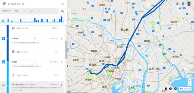 Android4.4.4.で同期させているGoogleマップの移動経路